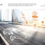 Renault-Nissan-Mitsubishi launch Alliance Intelligent Cloud on Microsoft Azure